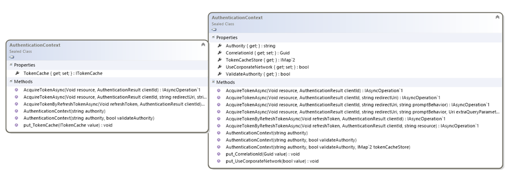 A Developer Preview of the Active Directory Authentication Library